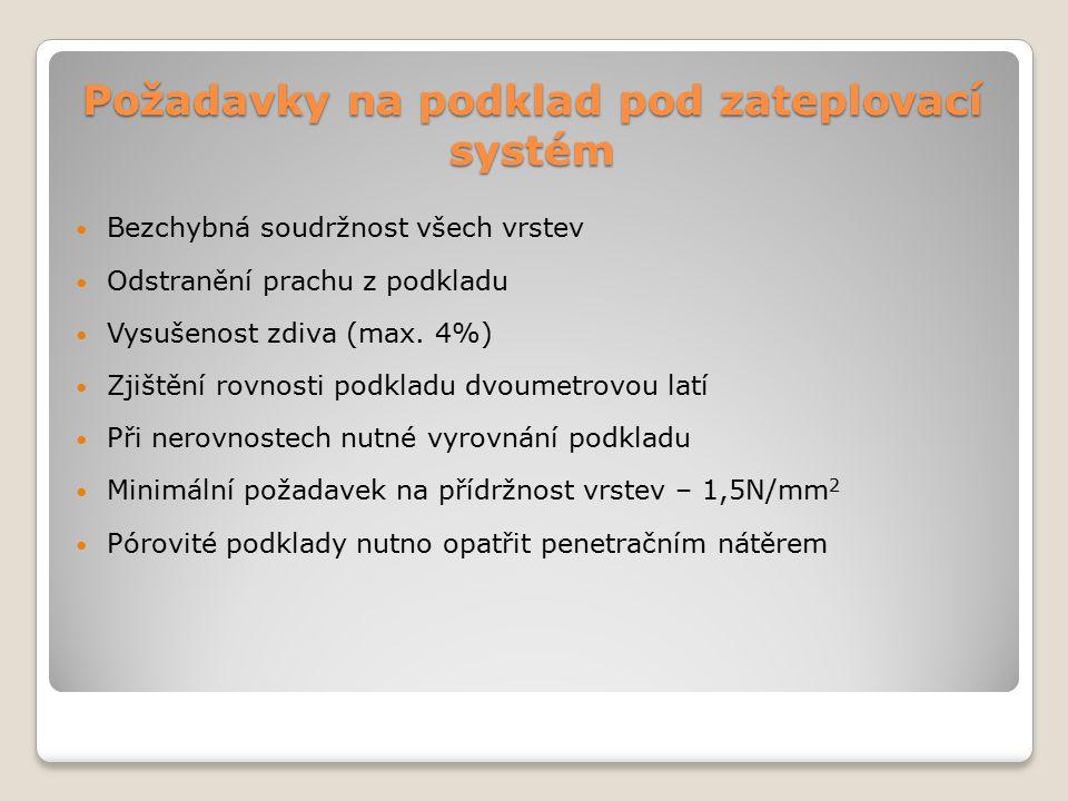 Požadavky na podklad pod zateplovací systém