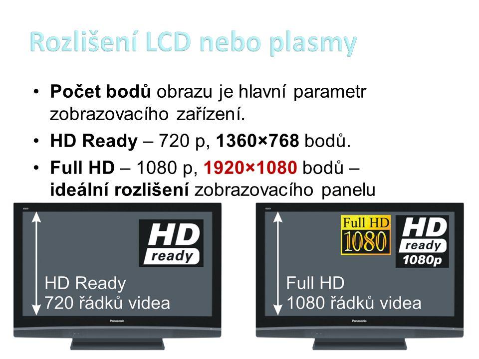 Rozlišení LCD nebo plasmy