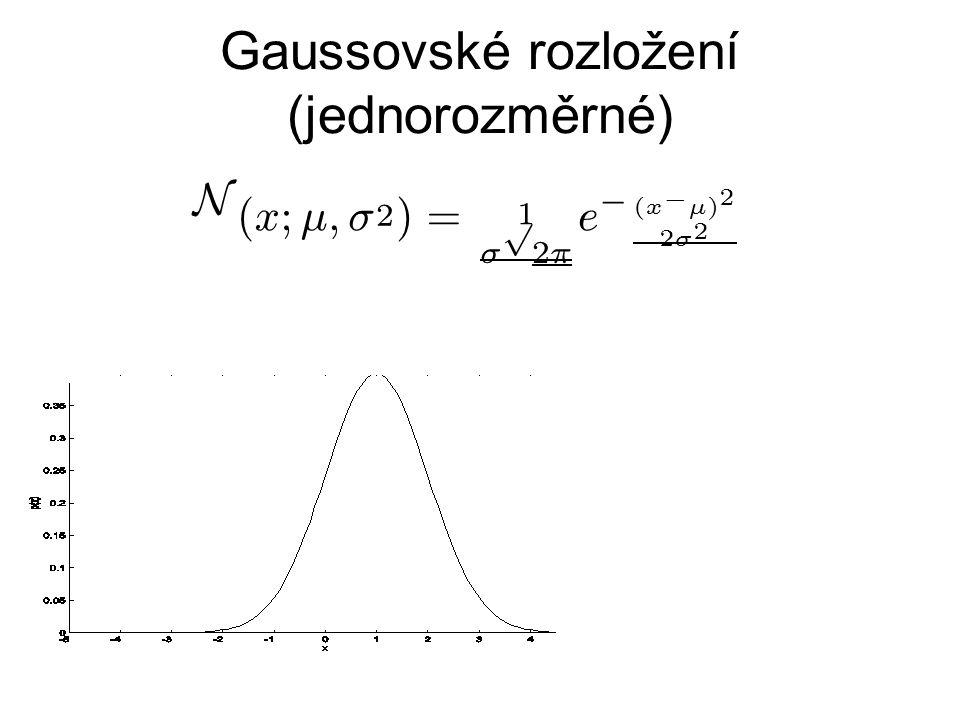 Gaussovské rozložení (jednorozměrné)