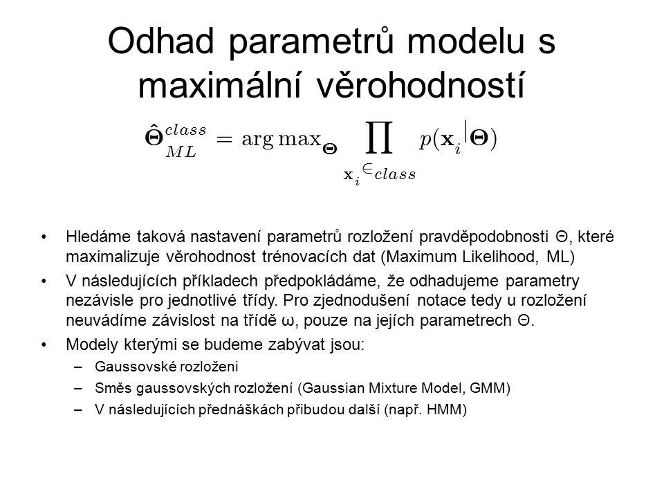 Odhad parametrů modelu s maximální věrohodností