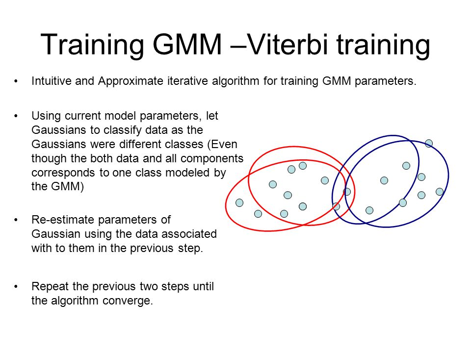 Training GMM –Viterbi training