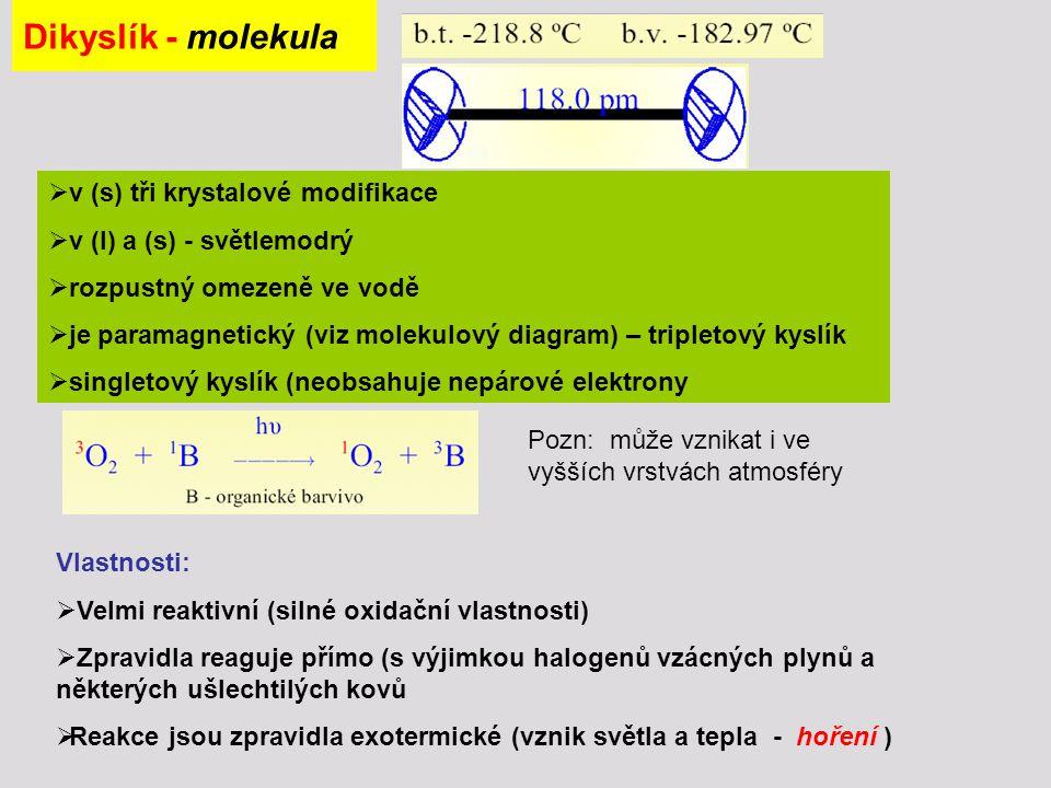 Dikyslík - molekula v (s) tři krystalové modifikace