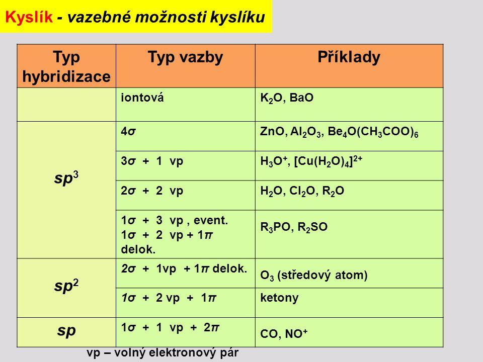 Typ hybridizace Typ vazby Příklady sp3 sp2 sp