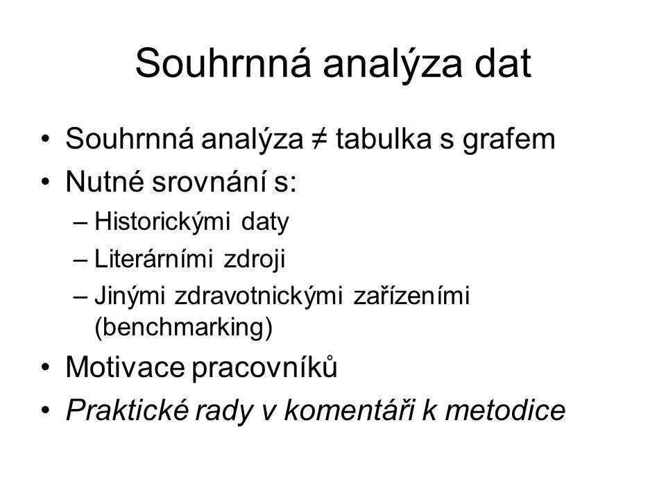 Souhrnná analýza dat Souhrnná analýza ≠ tabulka s grafem