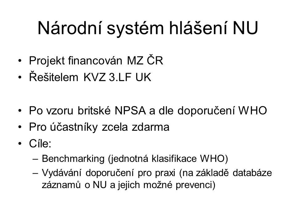 Národní systém hlášení NU