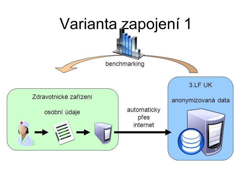 Varianta zapojení 1 benchmarking 3.LF UK anonymizovaná data