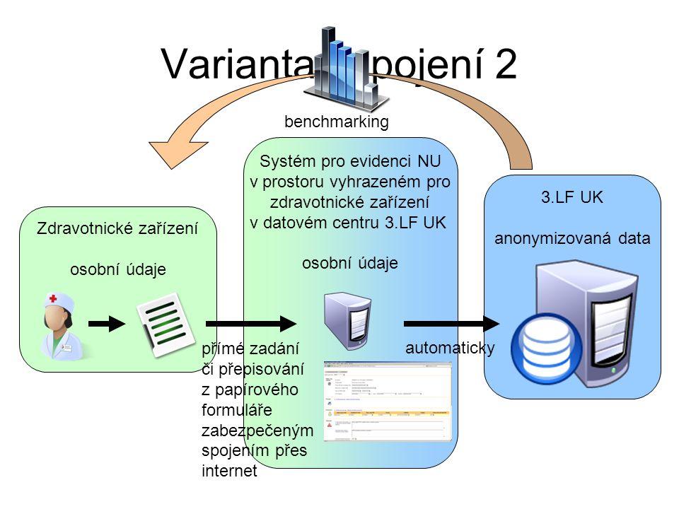Varianta zapojení 2 benchmarking Systém pro evidenci NU