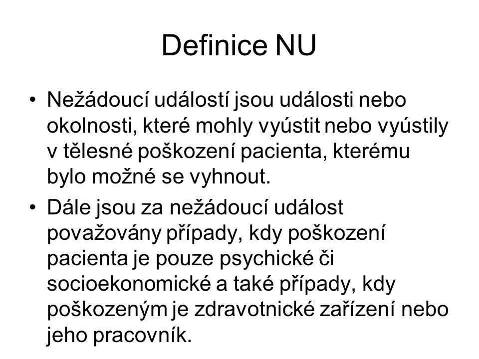 Definice NU