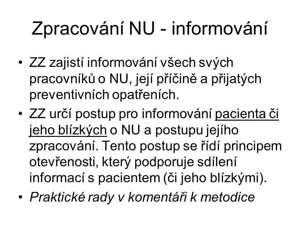 Zpracování NU - informování