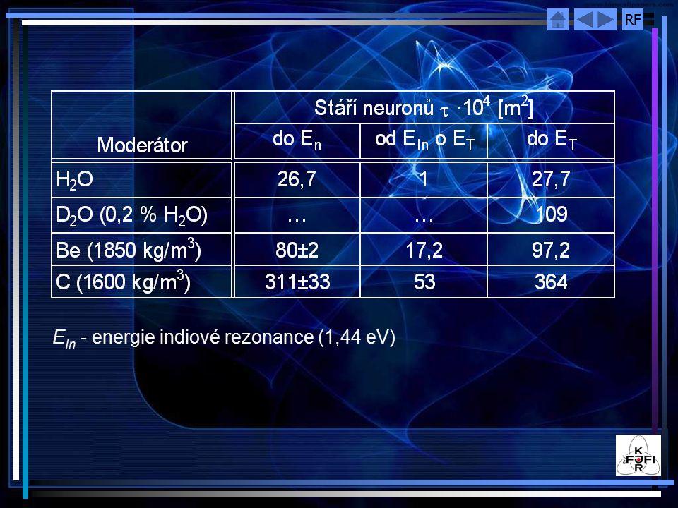 EIn - energie indiové rezonance (1,44 eV)