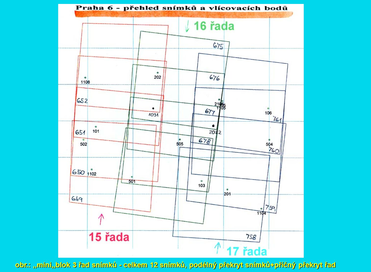 obr.: ,,mini,,blok 3 řad snímků - celkem 12 snímků, podélný překryt snímků+příčný překryt řad