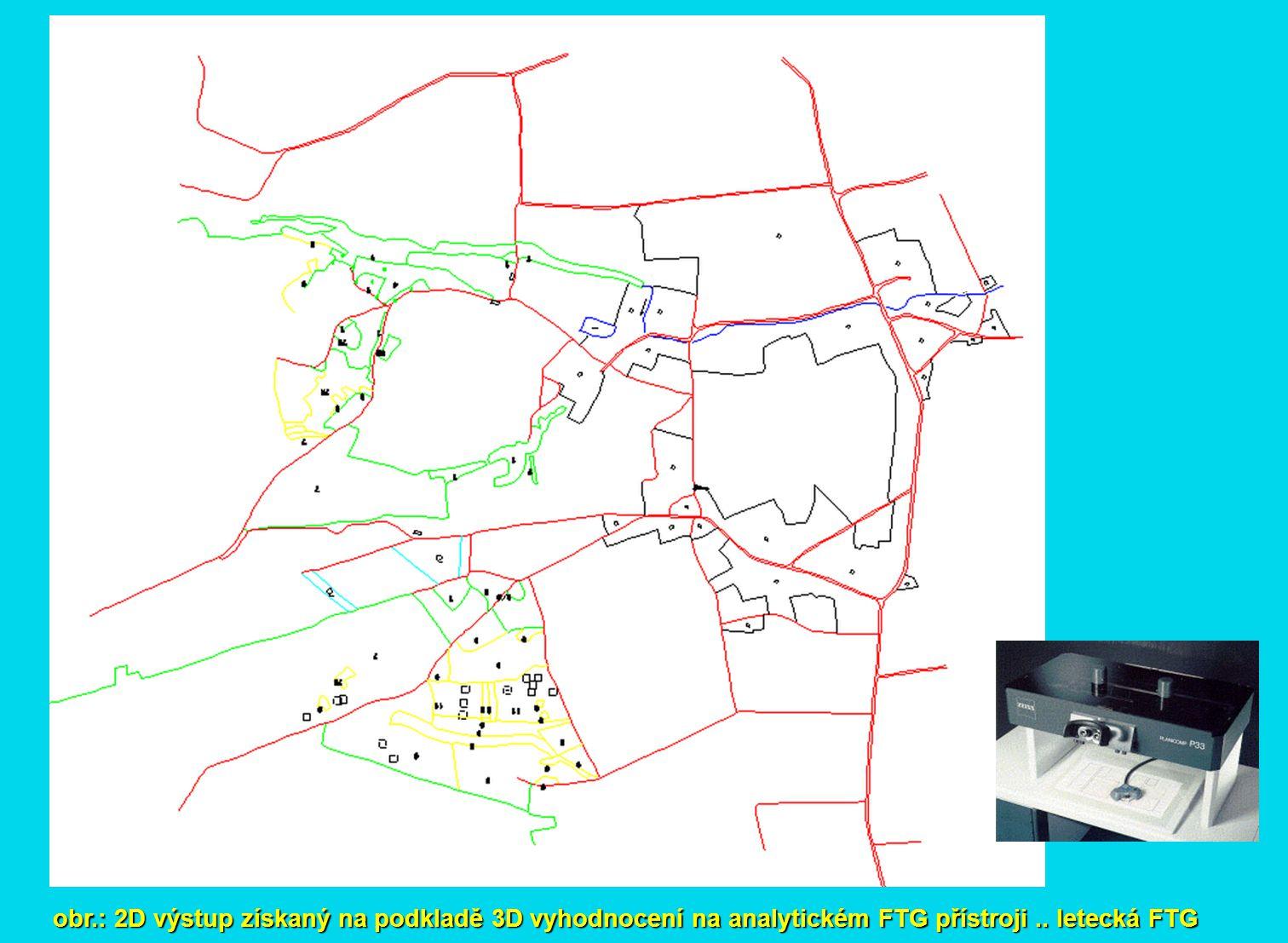 obr.: 2D výstup získaný na podkladě 3D vyhodnocení na analytickém FTG přístroji .. letecká FTG