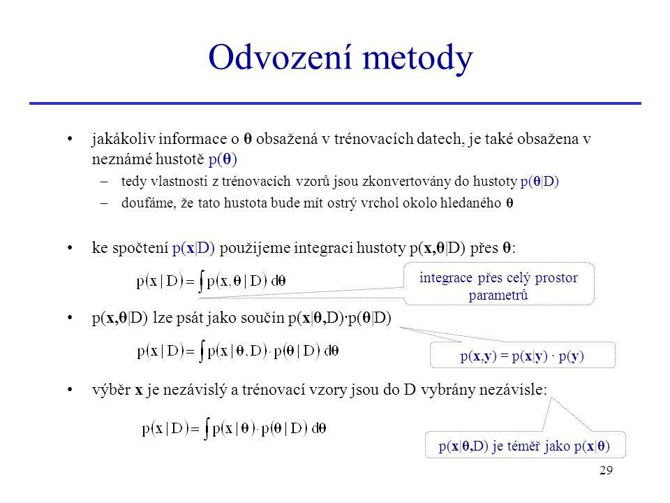 Odvození metody jakákoliv informace o θ obsažená v trénovacích datech, je také obsažena v neznámé hustotě p(θ)