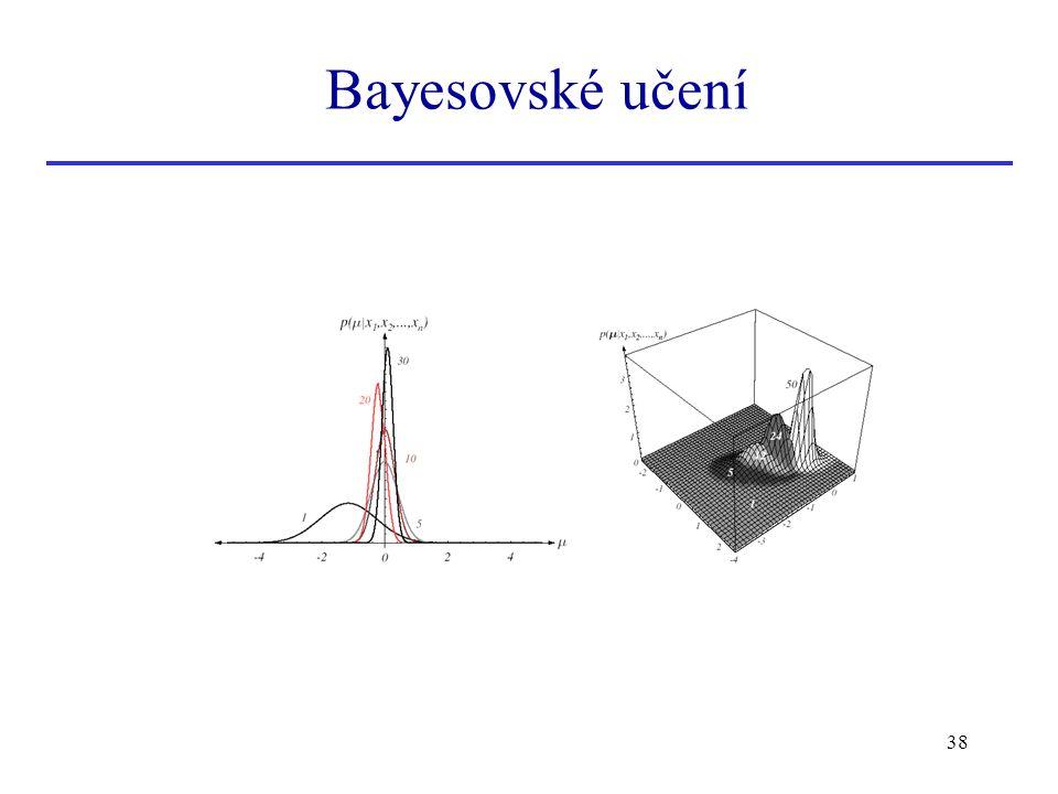 Bayesovské učení