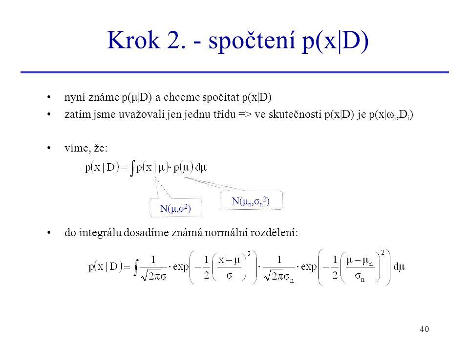Krok 2. - spočtení p(x|D) nyní známe p(μ|D) a chceme spočítat p(x|D)