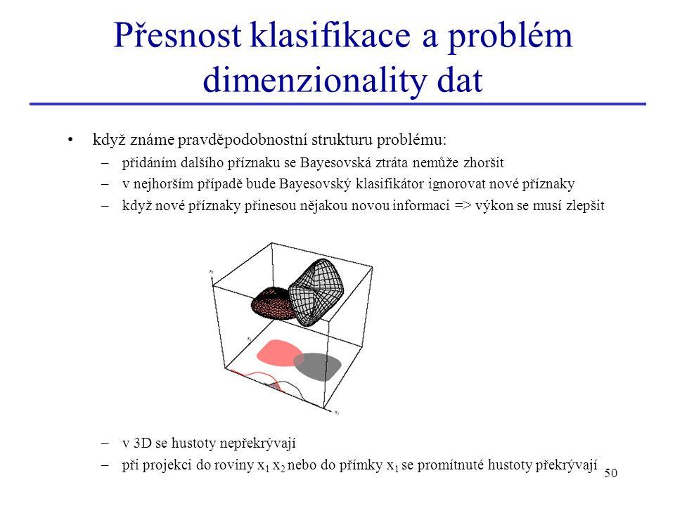 Přesnost klasifikace a problém dimenzionality dat