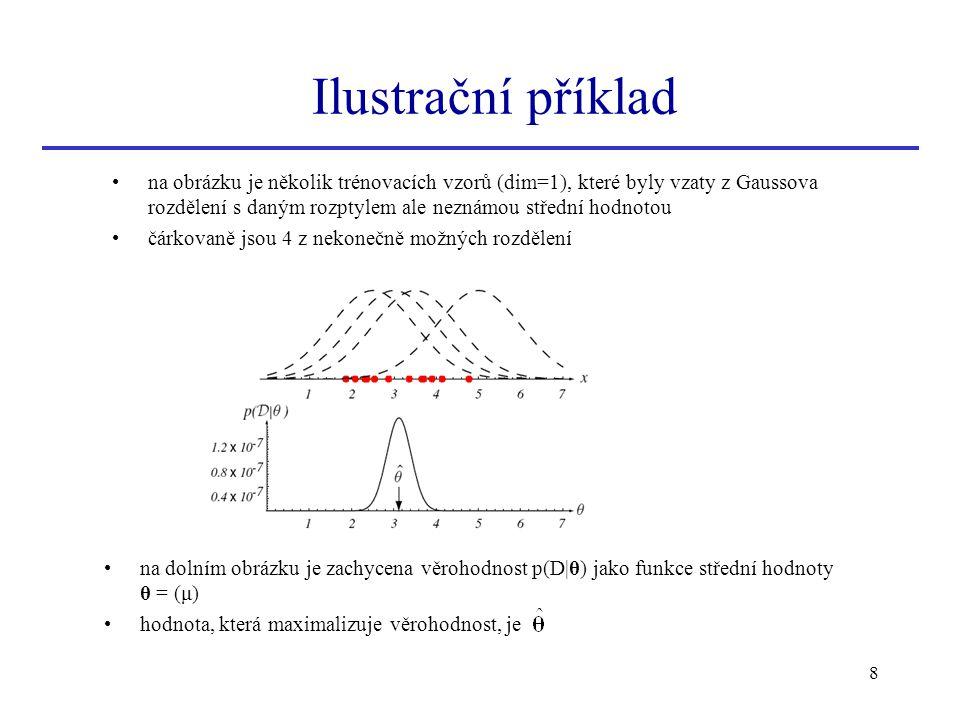 Ilustrační příklad
