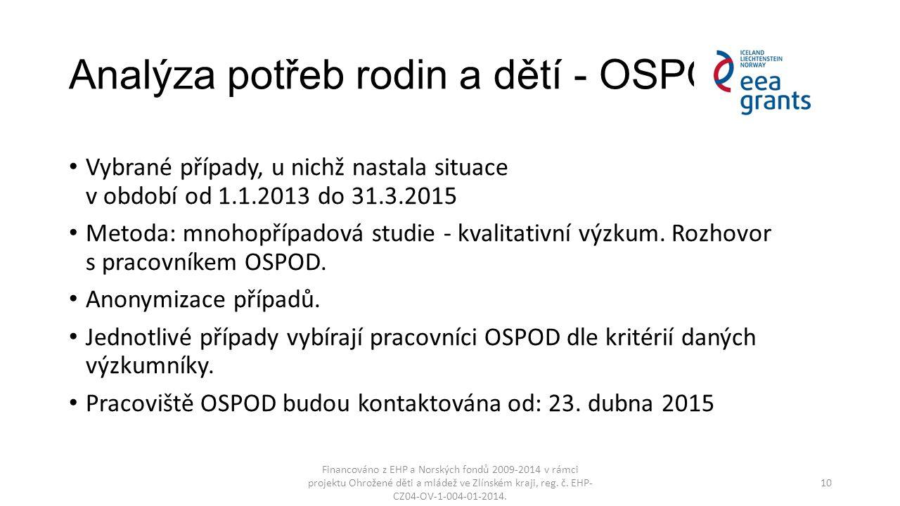 Analýza potřeb rodin a dětí - OSPOD