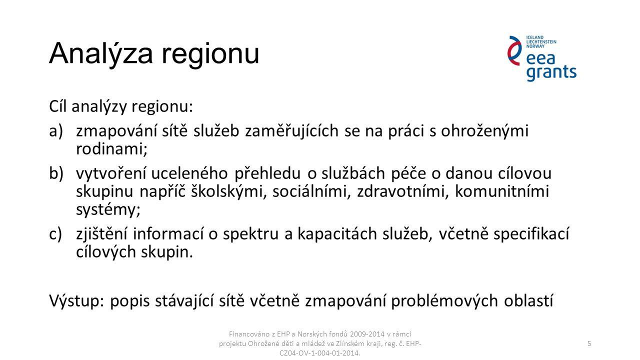 Analýza regionu Cíl analýzy regionu: