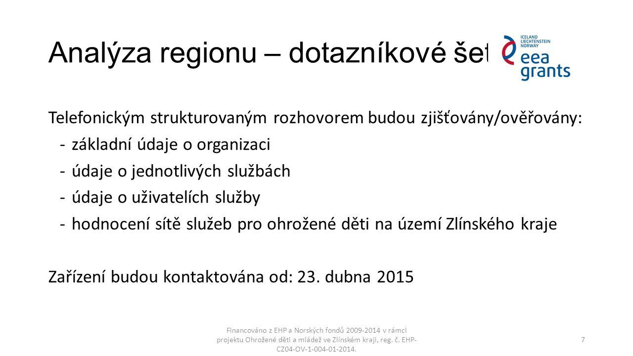 Analýza regionu – dotazníkové šetření