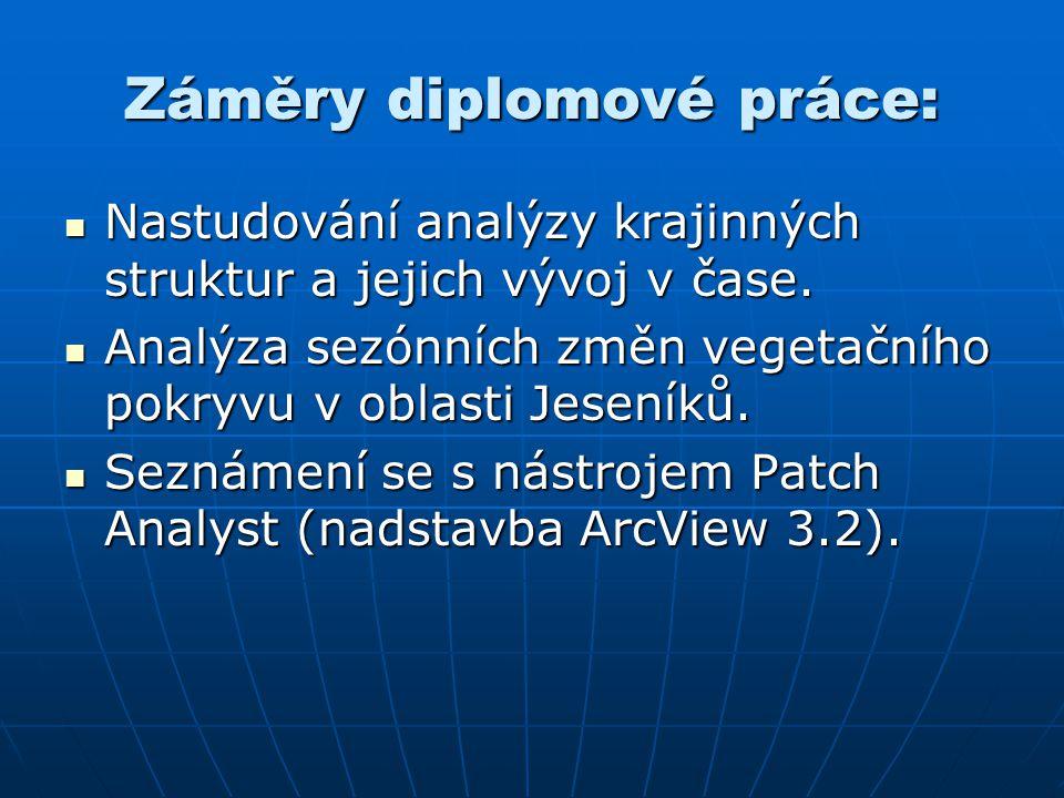 Záměry diplomové práce: