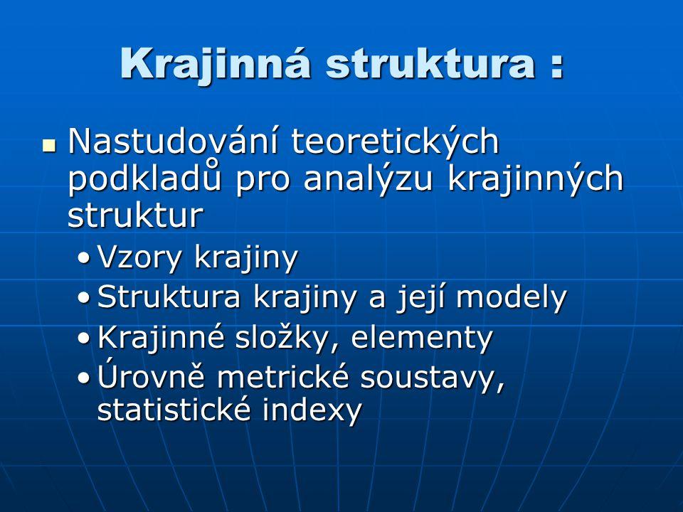 Krajinná struktura : Nastudování teoretických podkladů pro analýzu krajinných struktur. Vzory krajiny.