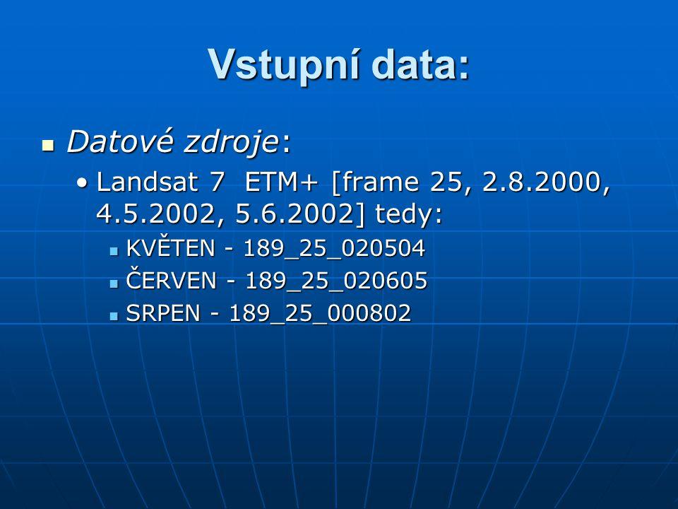 Vstupní data: Datové zdroje: