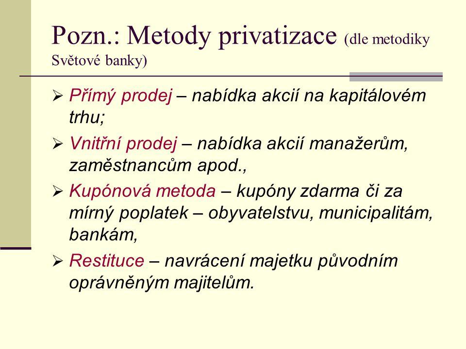 Pozn.: Metody privatizace (dle metodiky Světové banky)