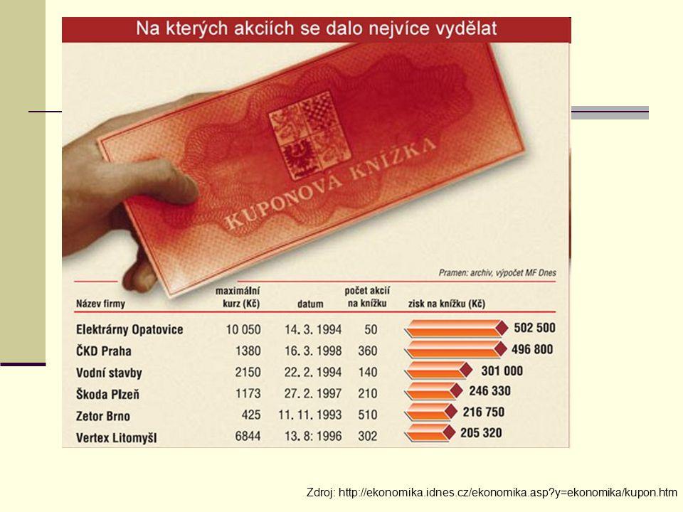 Zdroj: http://ekonomika.idnes.cz/ekonomika.asp y=ekonomika/kupon.htm