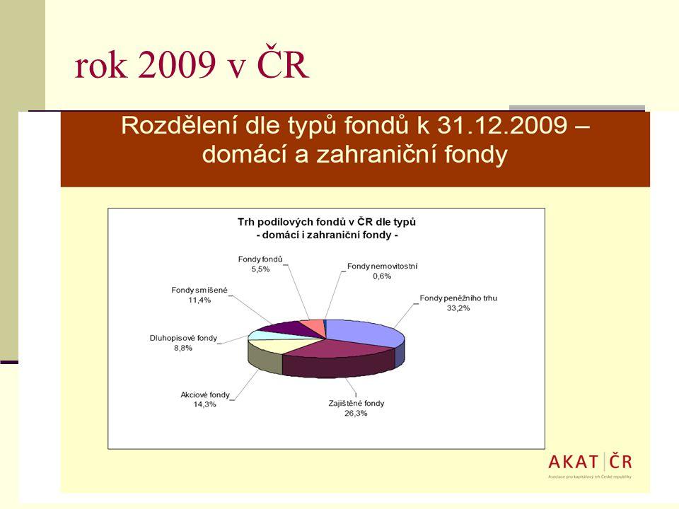 rok 2009 v ČR