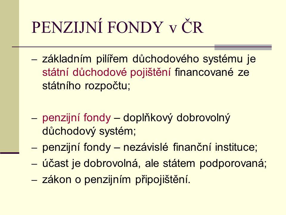 PENZIJNÍ FONDY v ČR základním pilířem důchodového systému je státní důchodové pojištění financované ze státního rozpočtu;