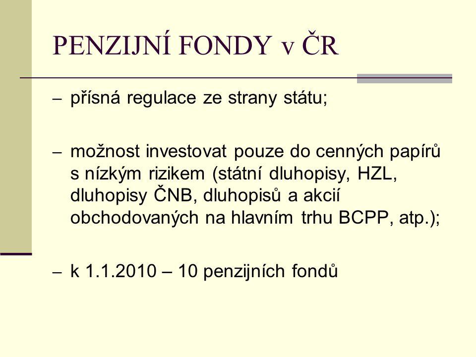 PENZIJNÍ FONDY v ČR přísná regulace ze strany státu;