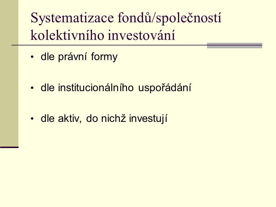 Systematizace fondů/společností kolektivního investování