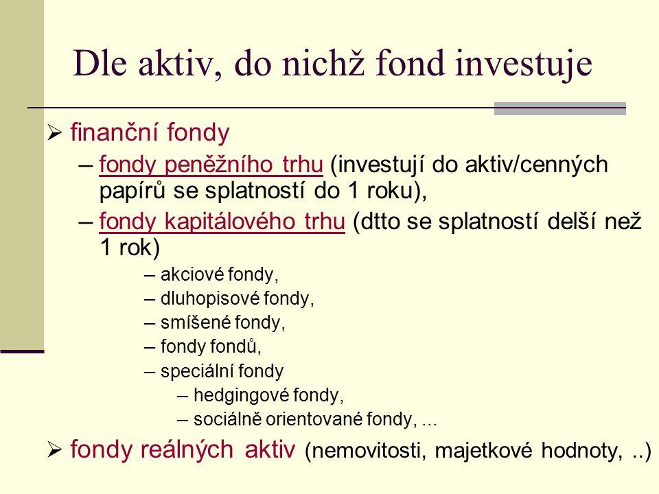 Dle aktiv, do nichž fond investuje
