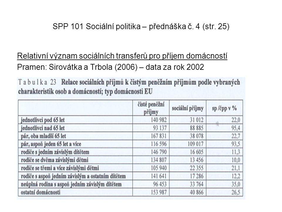 SPP 101 Sociální politika – přednáška č. 4 (str. 25)