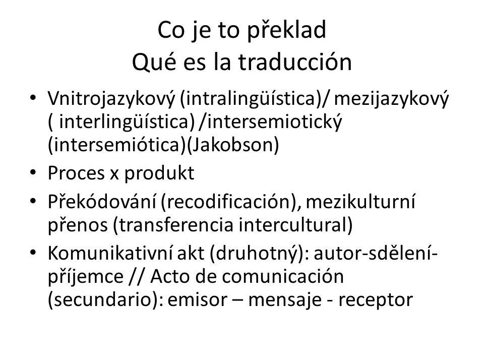 Co je to překlad Qué es la traducción