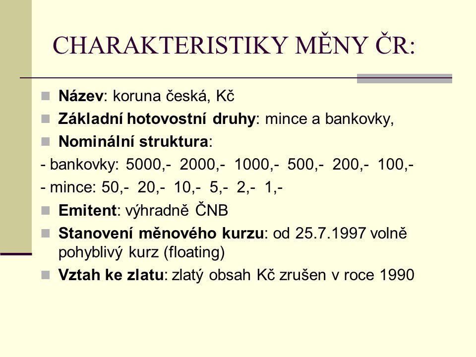 CHARAKTERISTIKY MĚNY ČR: