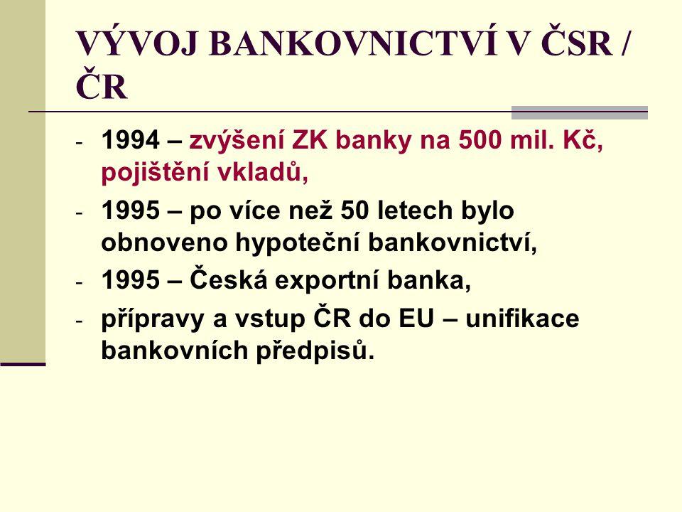 VÝVOJ BANKOVNICTVÍ V ČSR / ČR