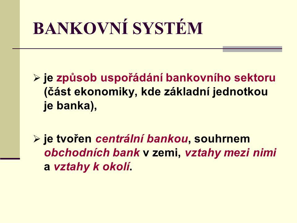 BANKOVNÍ SYSTÉM je způsob uspořádání bankovního sektoru (část ekonomiky, kde základní jednotkou je banka),