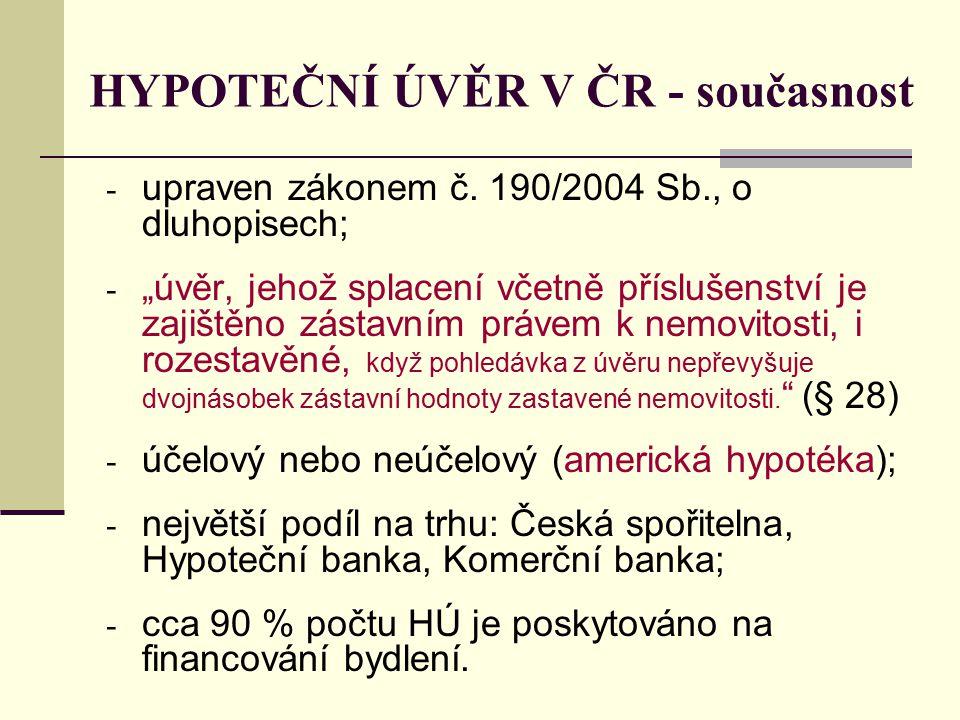 HYPOTEČNÍ ÚVĚR V ČR - současnost