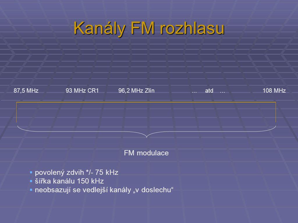 Kanály FM rozhlasu FM modulace povolený zdvih */- 75 kHz