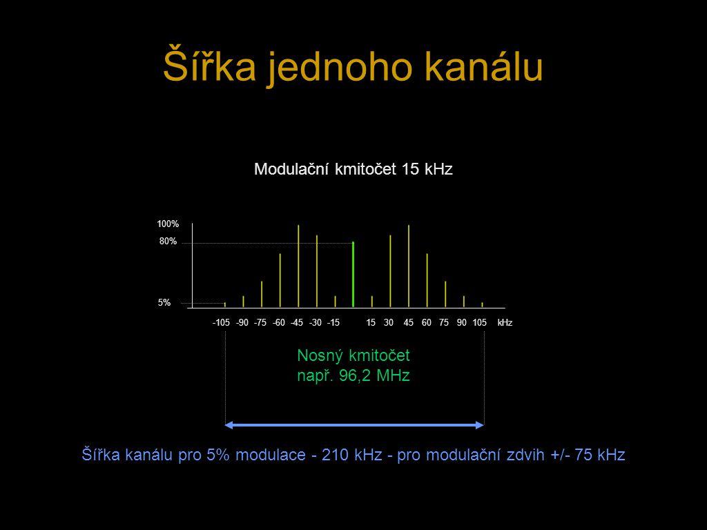 Modulační kmitočet 15 kHz