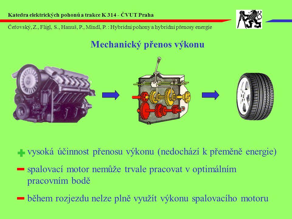 Mechanický přenos výkonu