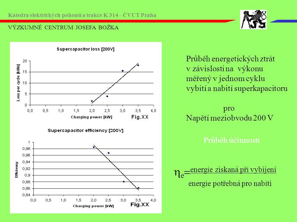 he=energie získaná při vybíjení energie potřebná pro nabití