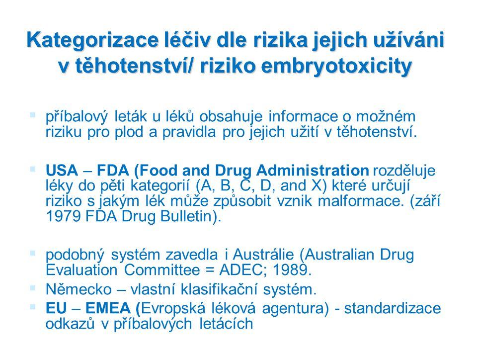 Kategorizace léčiv dle rizika jejich užíváni v těhotenství/ riziko embryotoxicity