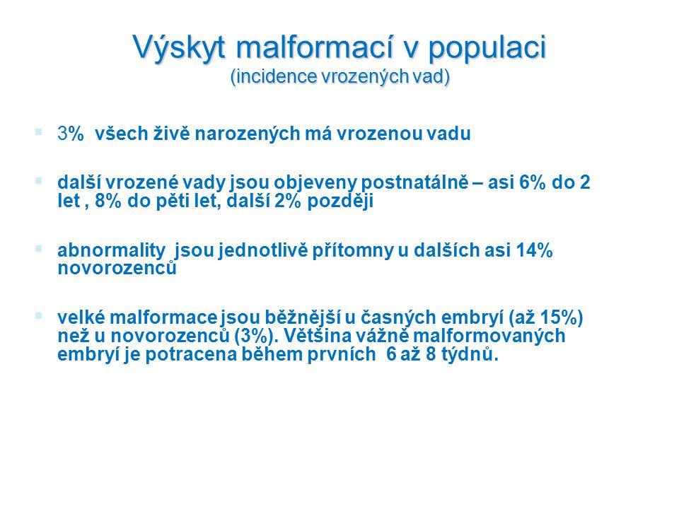Výskyt malformací v populaci (incidence vrozených vad)