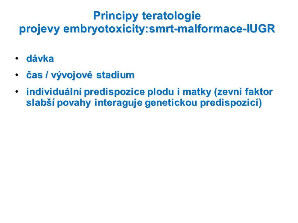 Principy teratologie projevy embryotoxicity:smrt-malformace-IUGR