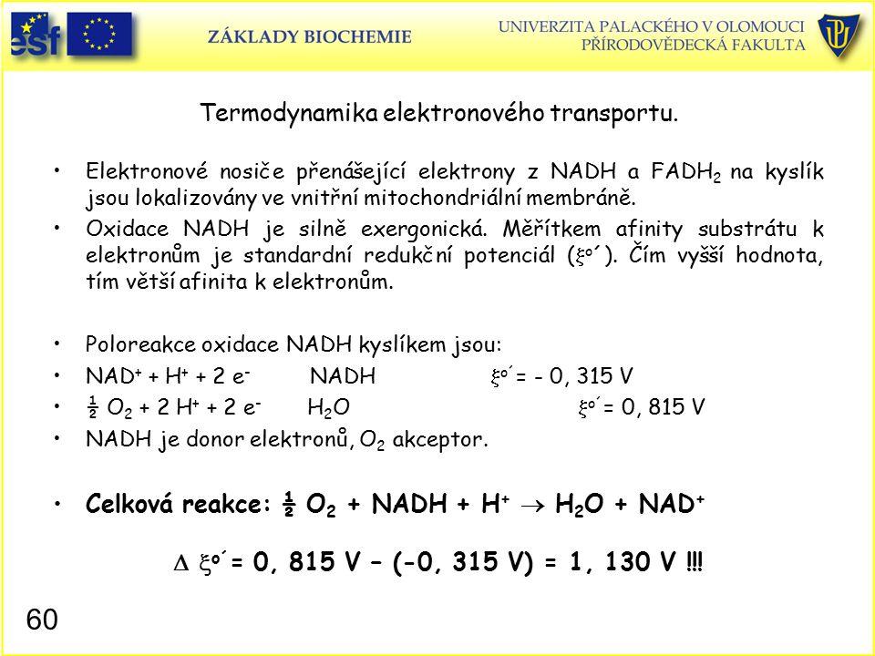 Termodynamika elektronového transportu.