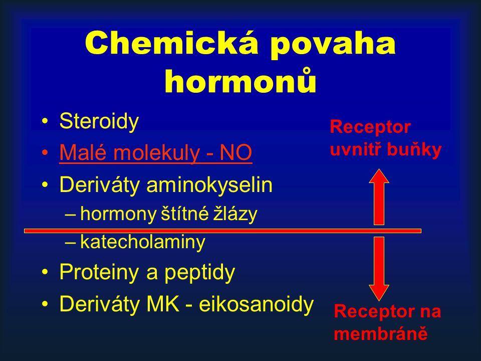 Chemická povaha hormonů