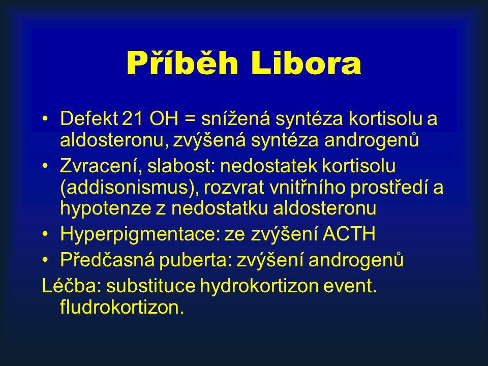 Příběh Libora Defekt 21 OH = snížená syntéza kortisolu a aldosteronu, zvýšená syntéza androgenů.
